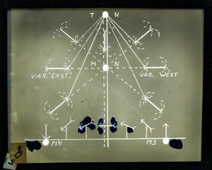 Diagram (illustrating wind direction)_189.jpg